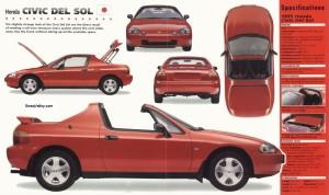 Honda Del Sol 1992,1994 1995 Crx  Service Manual  Workshop Service