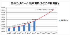 img_mitsui-no-repark2020