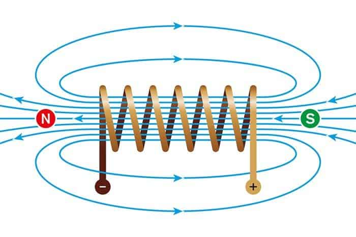 Electromagnetic_Coil
