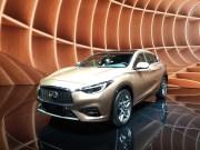 The Future Plan of Nissan Infiniti