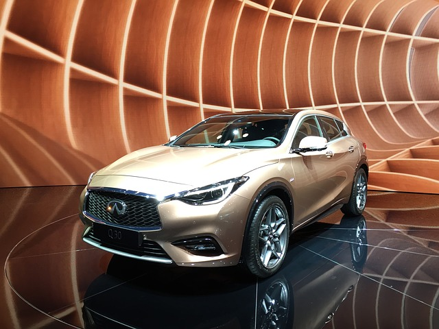 The Future Plan of Nissan Infiniti