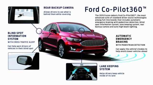 Ford Fusion Co-Pilot