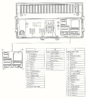 Car Audio Wire Diagram Codes Ford  Factory Car Stereo Repair  Bose Stereo, Speaker  Amplifier