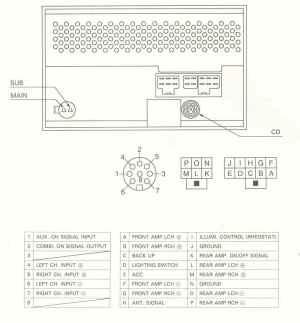 Car Audio Wire Diagram Codes Nissan  Infiniti  Factory