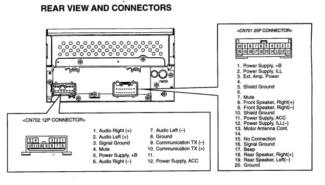 Citroen C5 Radio Cd Wiring Diagram Wiring Diagram – Berlingo Wiring Diagram