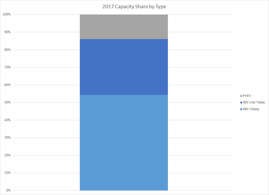 2017_fleet_capacity_share.png