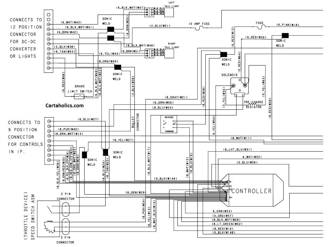 1986 Club Car Wiring Diagram - Wiring Diagram