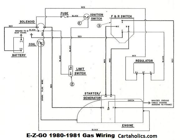 EZGO Gas Golf Cart Wiring Diagram 1980-81