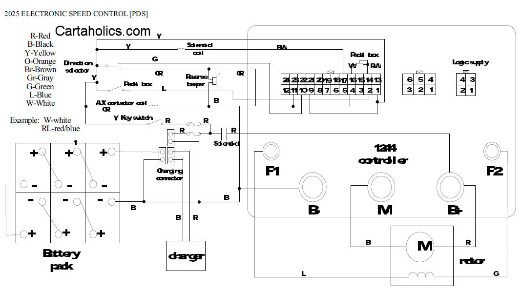 Fairplay Golf Cart Wiring Diagram 2005 PDS