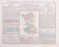 Carte originale des Deux Sèvres