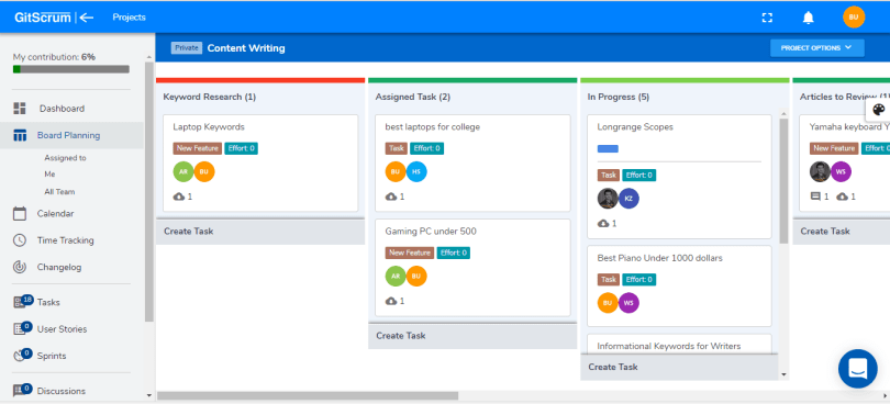 dashboard planning gitscrum