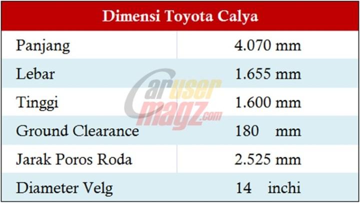 Dimensi Toyota Cayla