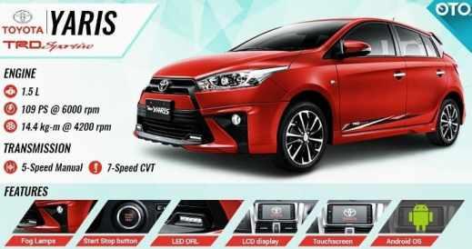 Toyota Yaris Indonesia 2017