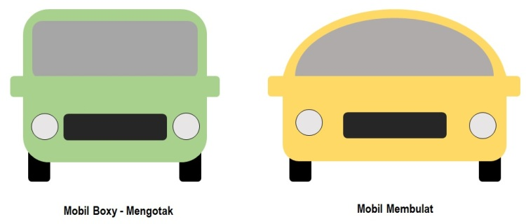 Mengapa orang Jepang suka mobil boxy - Mobil Kotak vs Bulat