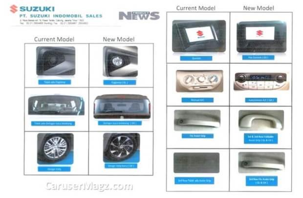 Perubahan Fitur Suzuki Ertiga 2019 Generasi-2 - Menjawab kritik pada kekurangan