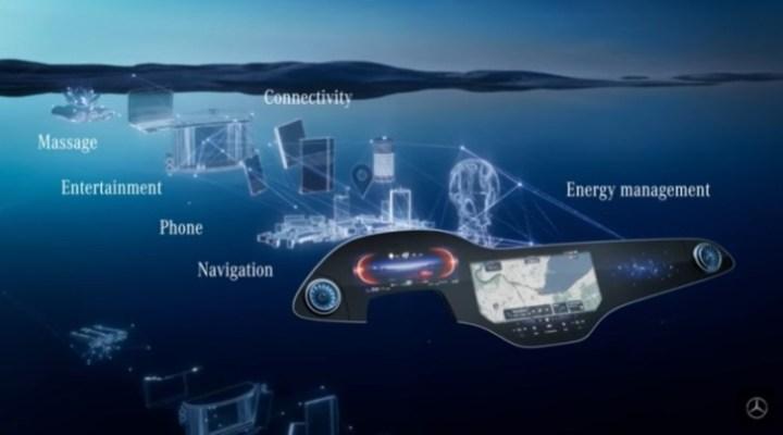 Mercedes Hyperscreen - 1 Perangkat untuk semua Fungsi Mobil