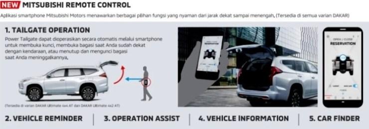 Aplikasi Mitsubishi Remote Control di Smartphone