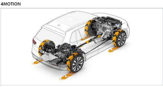 新型ティグアン4WD