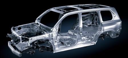 新型レクサスLX570燃費