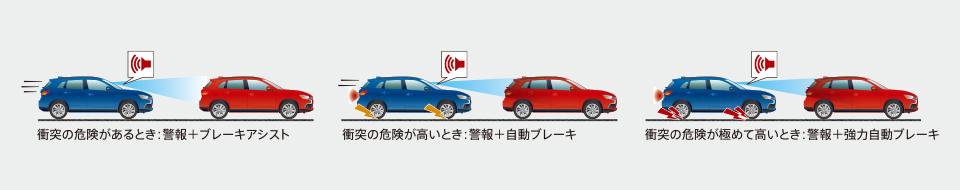 新型RVR安全装備