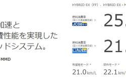 新型CR-V燃費画像