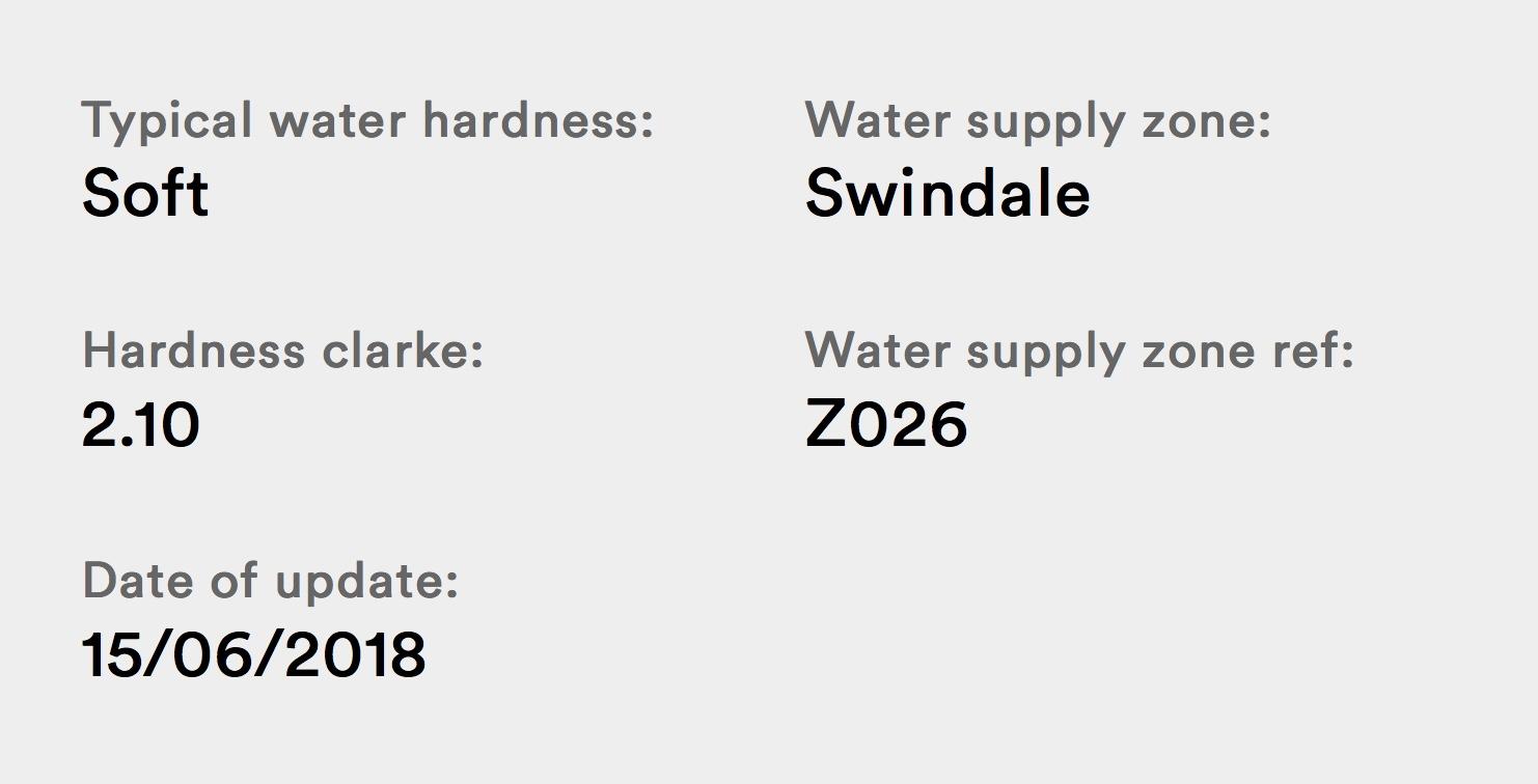 Water quality via @carvetiicoffee