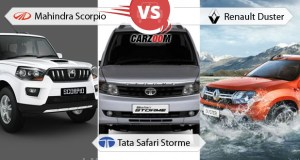 Compare New GEN Mahindra Scorpio vs Tata Safari Strome vs Renault Duster