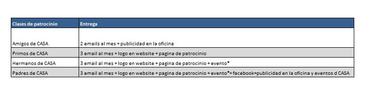 Patrocinio-Amigos-de-CASA-2