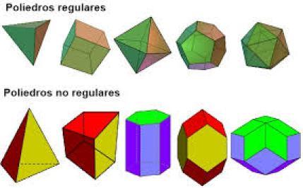 Casa da Matemática - Tudo sobre Poliedros: classificação, tipos e exemplos - Poliedros Regulares e Poliedros Irregulares
