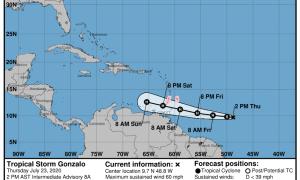 Tropical Storm Gonzalo 2020