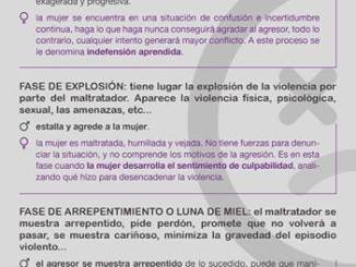 ¿Conoces el círculo de la violencia?Centro de Información Juvenil del Ayuntamiento de San Andrés y Sauces