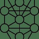 Bibliografía simbolismo y fenomenología del Libro sagrado