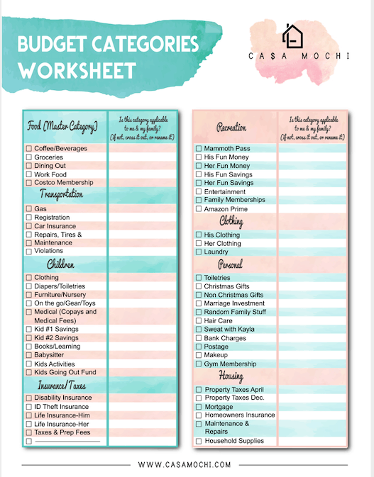 How to Budget-Budget Category Checklist