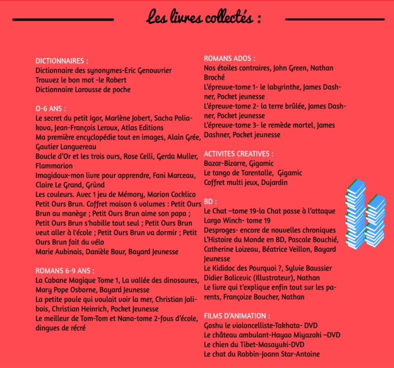 leslivresrecherches-01