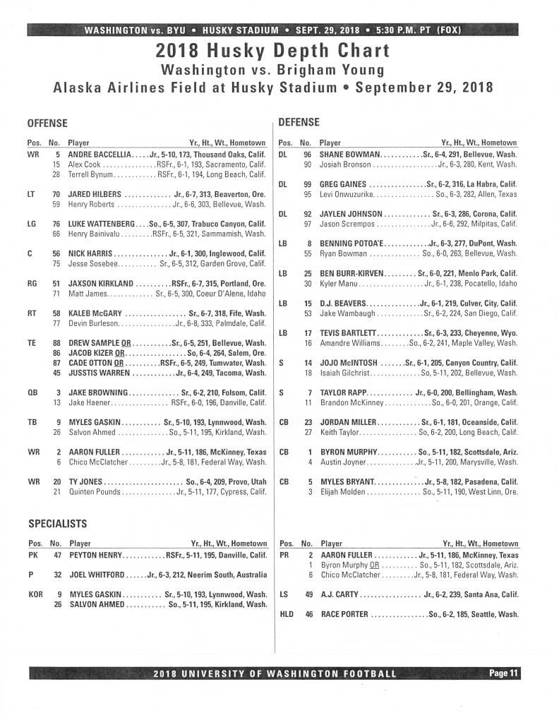 Husky Depth Chart - Sept 24, 2018