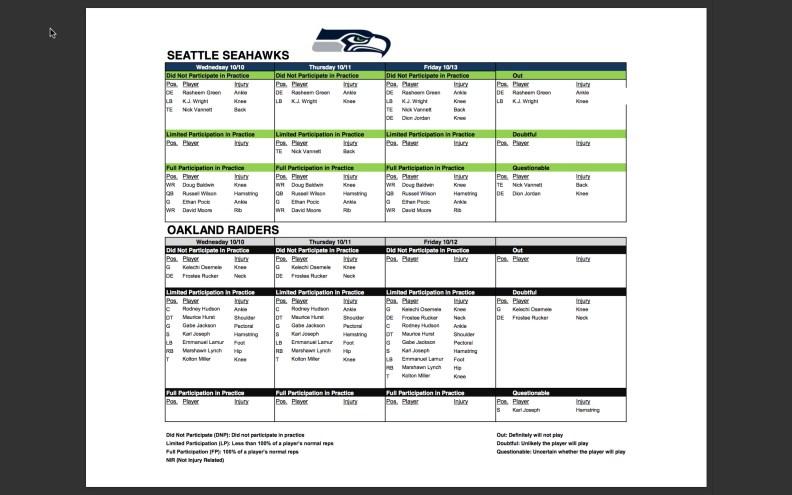 Seahawks versus Raiders Thursday