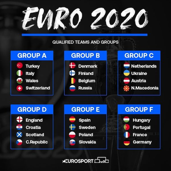 Euro 2020 Group Stage