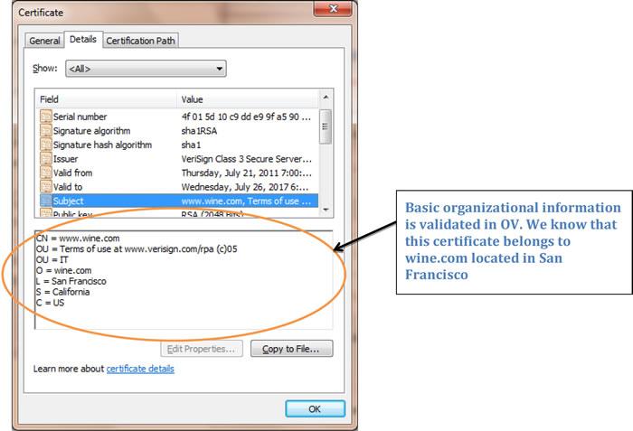 Figure C: OV Certificate showing verified merchant details