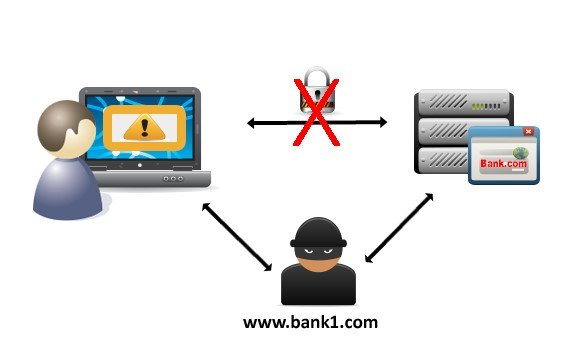 Lenovo Enables Man-in-the-Middle Attacks Via Superfish Adware