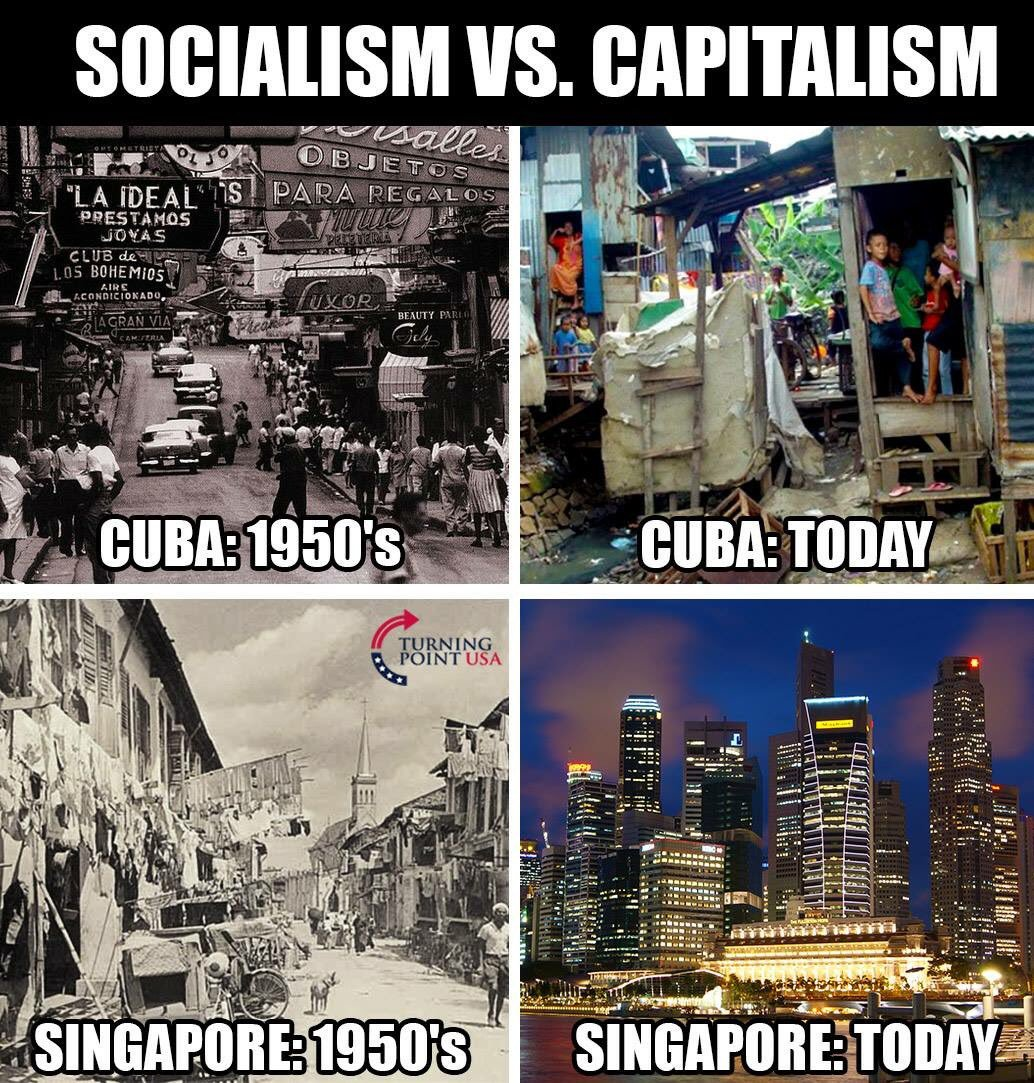 Three Reasons Socialism Will Never Succeed The Case For