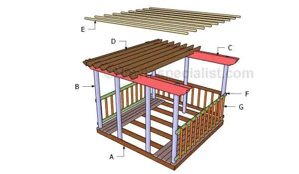 Proiecte de foisoare din lemn in gradina