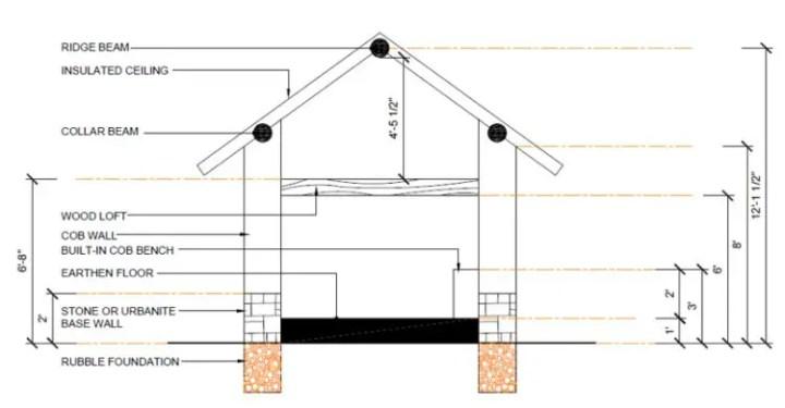 o casa din lut cob house 2