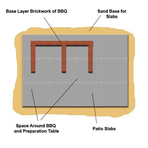 Constructia unui gratar de gradina din caramida Building an outdoor brick barbecue 2