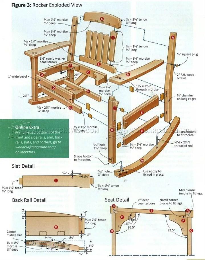 cum construim un scaun balansoar