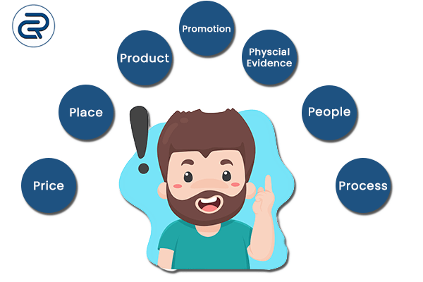 the-elements-of-marketing-mix-7ps-of-marketing