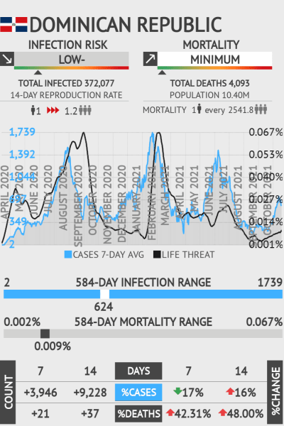 Public health ratings app and widgets
