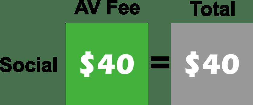 social fees 2021