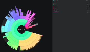 The 2013 100 51-60 — DaisyDisk Data Assessment