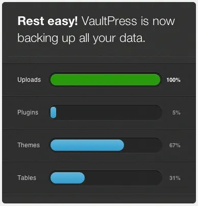 #100HappyDays — Day 17 — VaultPress