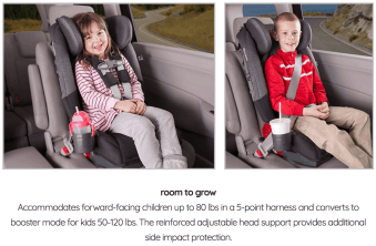 Put Your Car Seat Woes at Ease with the diono radian rXT! — radian rXT room to grow